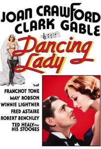 Dancing Lady (1933) - Rotten Tomatoes