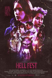 Hell Fest 2018 Rotten Tomatoes