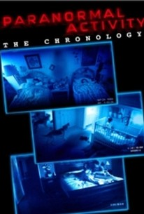 Paranormal Activity Chronology