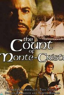 The Count of Monte Cristo (1975) - Rotten Tomatoes