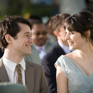 500 days of summer download 480p