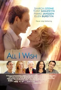 All I Wish (A Little Something for Your Birthday)