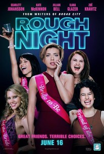 Rough Night 2017 Rotten Tomatoes