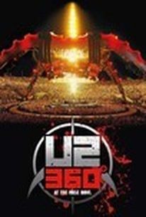 U2: 360 Degrees at the Rose Bowl
