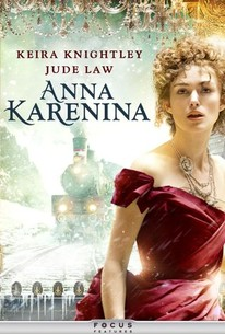 Image result for Anna Karenina film