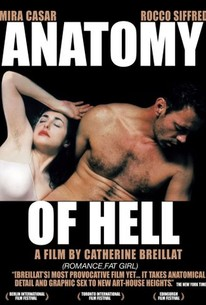 Anatomy of Hell