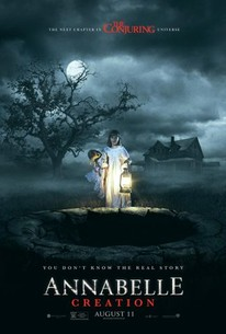 Annabelle Creation (2017) HDCAM