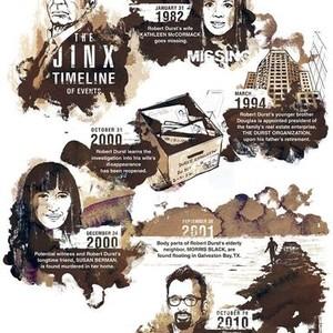 <em>The Jinx: The Life and Deaths of Robert Durst</em> docu-series