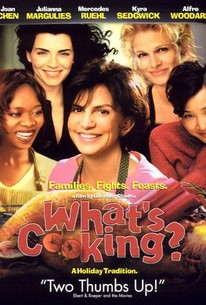 Whats Cooking 2000 Rotten Tomatoes