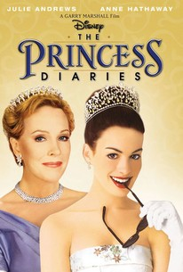review on princess diaries Unlike many of disney's tales, the princess diaries is about a reluctant daughter of nobility for mia thermopolis (anne hathaway), discovering her estranged and recently deceased father was the heir apparent of a small european country is more of a nightmare than a dream come true.