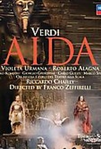 Verdi's Aida at La Scala