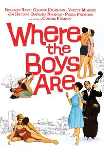 Where the Boys Are