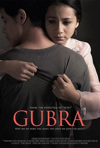 Gubra (Anxiety)