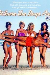 Where the Boys Are '84