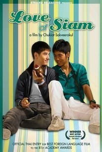 Love of Siam (Rak haeng Siam)
