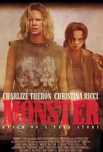 Monster 2004 Rotten Tomatoes