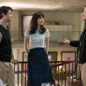500 days of summer 2009 rotten tomatoes