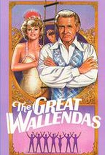 The Great Wallendas