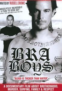 Bra Boys