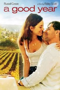 A Good Year (2006) - Rotten Tomatoes
