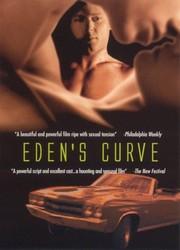 Eden's Curve