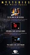Mysteries of Deep Space