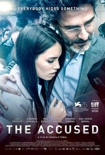 The Accused (Acusada)