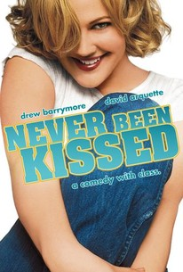 Never Been Kissed