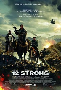 12 strong yify subtitle