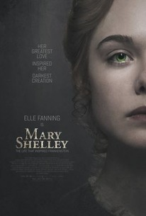 Image result for Mary Shelley 2018