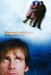 Eternal Sunshine of the Spotless Mind - Movie Quotes ...