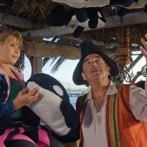 free willy escape from pirates cove rotten tomatoes