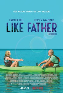 Like Father (2018) - Rotten Tomatoes