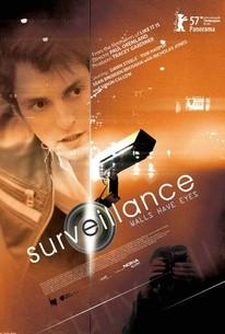 Surveillance 24/7